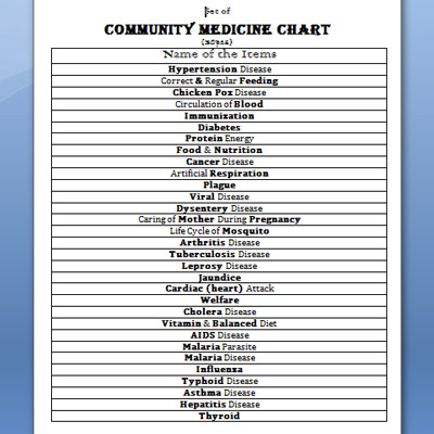 Community Medicine Chart Jonaki Scientific Store Scientific